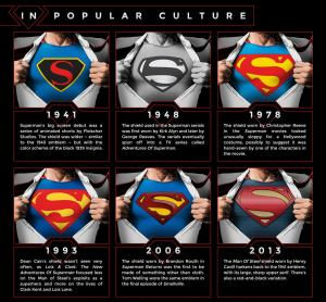 superman-shield-popular-culture-infographic